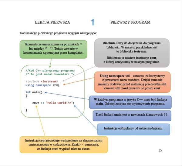 Nauka programowania dla dzieci Lekcja 1